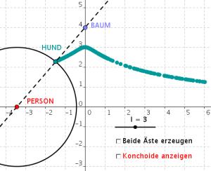 ab_parameter_04 - Ma::Thema::tik