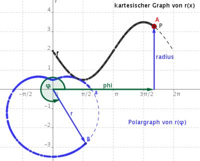 ab_parameter_02 - Ma::Thema::tik