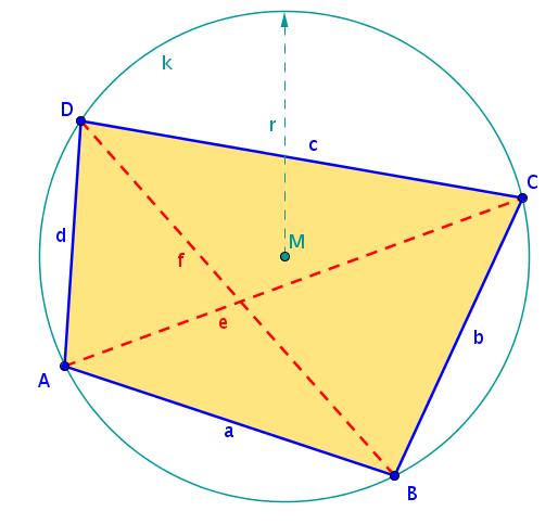 beweis flächeninhalt parallelogramm